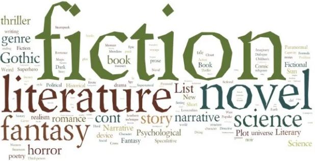Pengertian, Jenis dan Contoh Cerita Fiksi