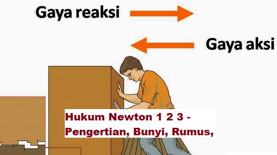 Pengertian dan Bunyi Hukum Newton 1, 2, dan 3