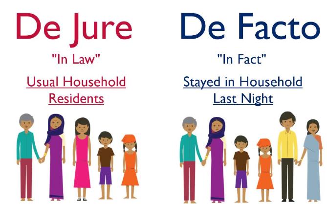 Pengertian dan Perbedaan De Jure dan De Facto Secara Internasional
