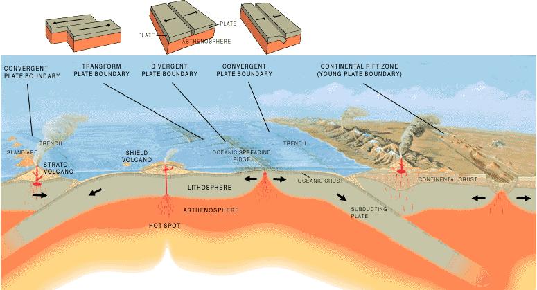 Pengertian Gempa Vulkanik, Gempa Tektonik, dan Gempa Runtuhan