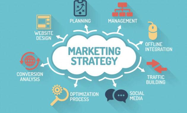 Pengertian, Ruang lingkup dan Tujuan Marketing