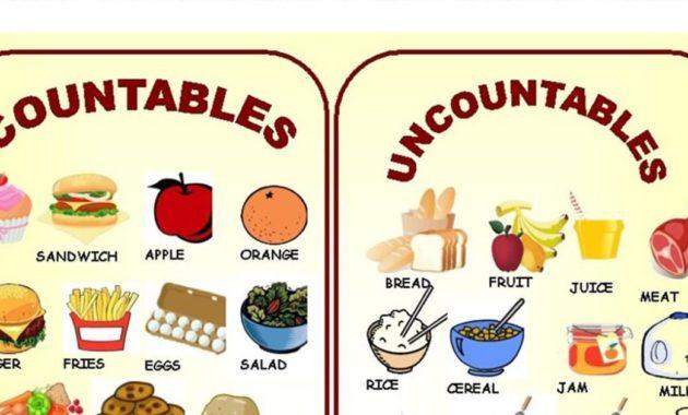 Pengertian Countable dan Uncountable