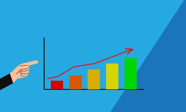 Pengertian Pertumbuhan Ekonomi Adalah : Ciri, Faktor dan Contoh Pertumbuhan Ekonomi